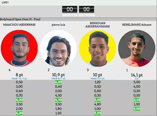Podium Hommes Bodyboard Maroc